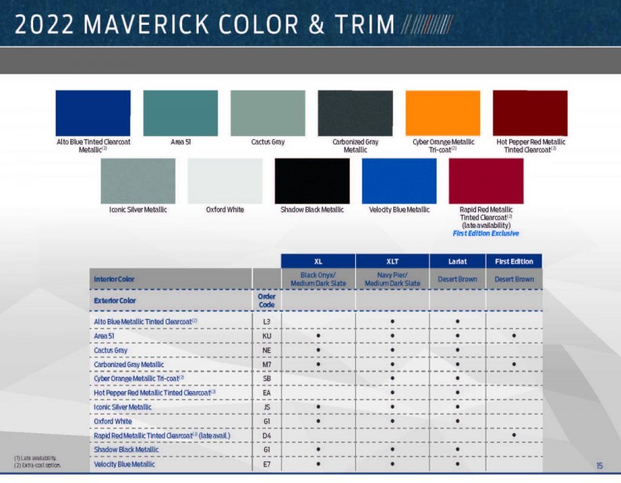 2022 Maverick Packaging Guide_Page_15.jpg