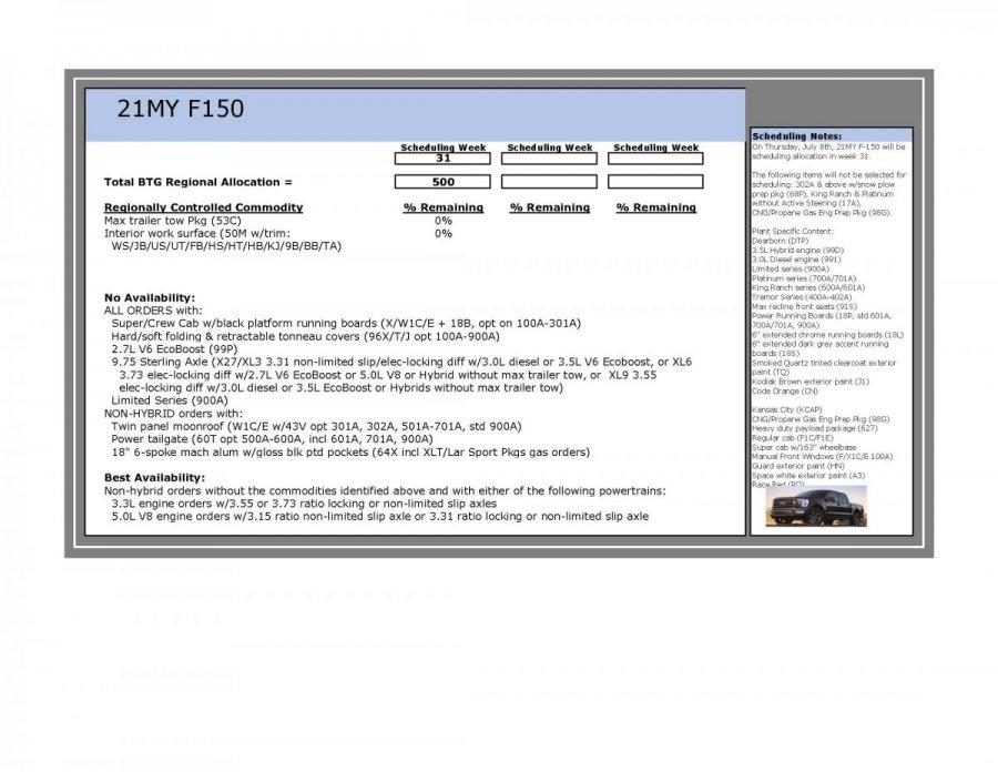 Ford_New York Region_Scheduling Information_2021-07-08_Page_1.jpg