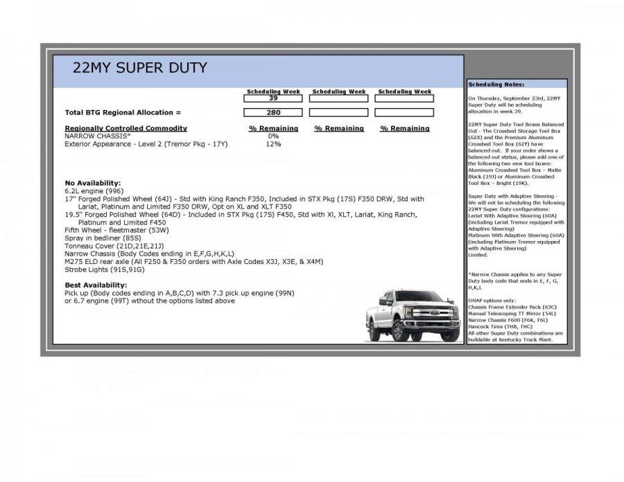 Ford_New York Region_Scheduling Information_2021-09-23_Super Duty.jpg